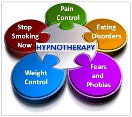 تفاوت هیپنوتیزم و هیپنوتراپی چیست ؟